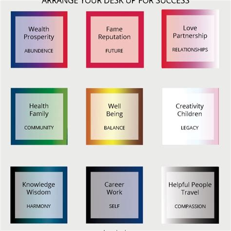 symbolism of colors color meaning symbolism and psychology archives