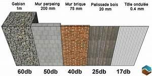 Mur Anti Bruit Végétal : mur anti bruit quel est le meilleur mat riau pour z ro ~ Melissatoandfro.com Idées de Décoration