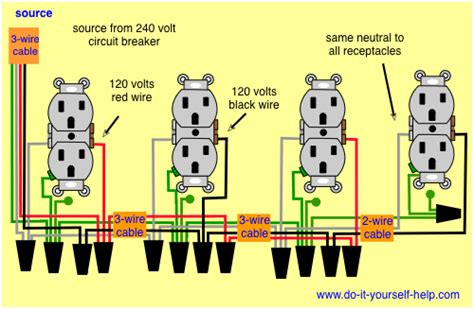 wiring multiple outlets from junction box 1 wiring
