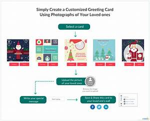 Easy Guide To Use Creately U0026 39 S Greeting Cards  You Can Edit