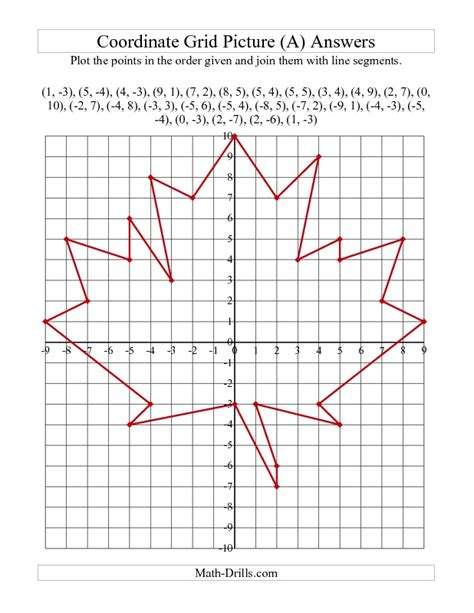 New! Need An Autumn Leaf? Geometry Worksheet  Plotting Coordinate Points Art  Red Maple Leaf