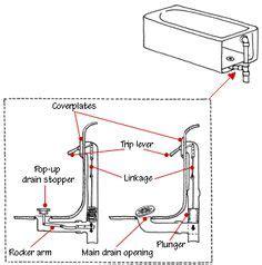 bathtub drain diagram home bathtub plumbing bathtub
