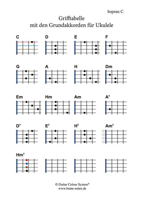 akkordgrifftabellen gitarre ukulele minis