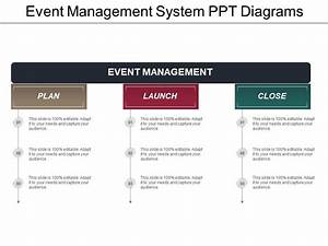 event management system ppt diagrams powerpoint