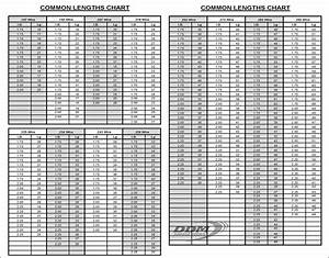 Garage Door Torsion Spring Replacement Chart - Wageuzi