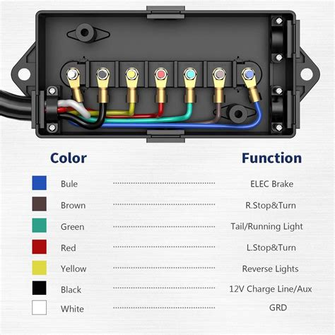 Truck Junction Box Wiring Diagram by Kohree 7 Way Trailer Cord With 7 Waterproof