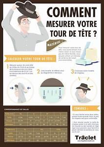 Comment Mesurer Amperage Avec Multimetre : mesurer votre tour de tete chapeau traclet ~ Premium-room.com Idées de Décoration