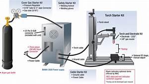 What Is Tig Welding   Principle  Working  Equipment U0026 39 S