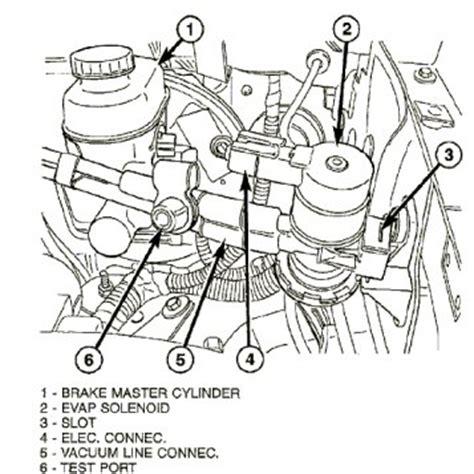 Jeep Grand Cherokee Vacuum Line Diagram