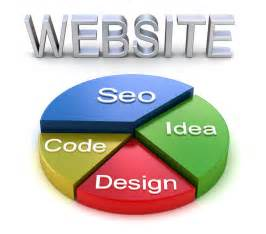 how to design a website advantages of hiring a web design agency