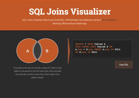 join two tables in r sql joins visualizer build sql join between two tables
