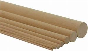 100 Mm En Cm : balsa rond 3mm dik 100cm lang ~ Dailycaller-alerts.com Idées de Décoration