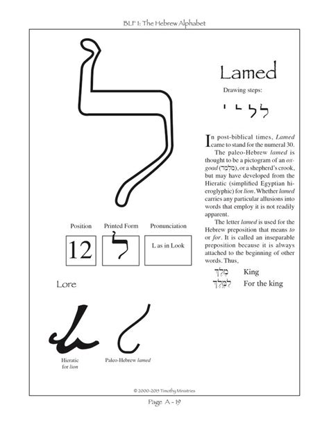 last hebrew letter last hebrew letter 2 letter in the hebrew alphabet of 2541