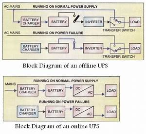 1095 Best Images About Tech  Electrical U0026electronics On Pinterest
