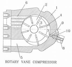Patent Us6428284