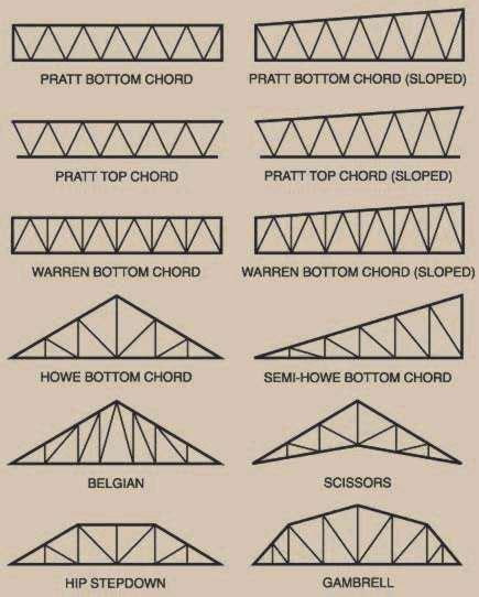 light gauge steel truss system metal roof metal roof trusses manufacturer