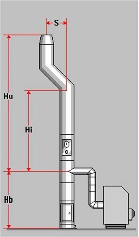dimensioni canne fumarie per camini canne fumarie per caldaie a condensazione breve guida