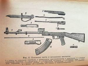 Akm - Military Collectibles