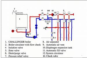 Condensing Boiler  Condensing Boiler Piping Diagram