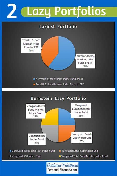 lazy portfolio    build wealth