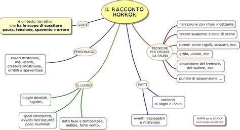 Articolo Di Giornale Sull Illuminismo by Studiare Insieme