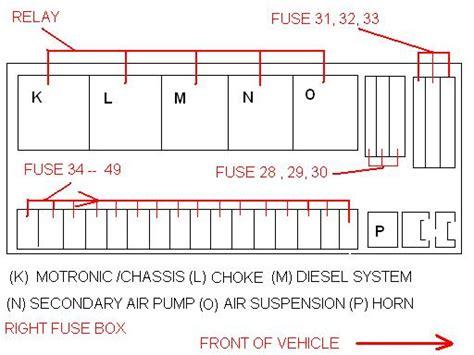 fuse diagram mercedes benz forum