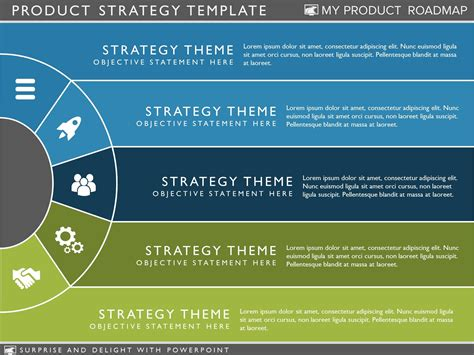 product strategy template product roadmaps project