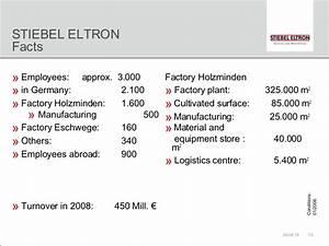 Stiebel Eltron Holzminden : stiebel eltron the company ~ Frokenaadalensverden.com Haus und Dekorationen