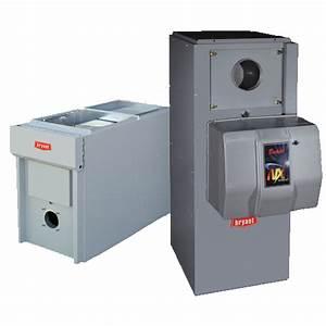 Lebo U0026 39 S Plumbing  Heating  U0026 Air Conditioning  Oil Furnaces