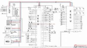 Volvo Ew140 160 180c Electric Schematic