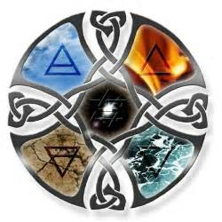 Wicca Five Elements Earth