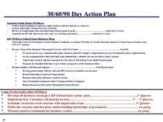 day action plan template info pinterest