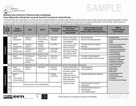 10 Business Sales Plan Template