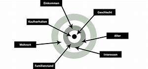 Herrenuhren Auf Rechnung Kaufen : professionelle websites erstellen seite 11 eigene homepage erstellen mit desktop cms ~ Themetempest.com Abrechnung