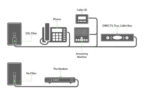 Charter Telephone Wiring Diagram by How To Self Install Centurylink Setup Modem