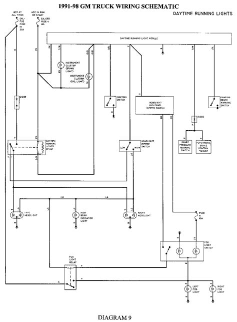 Gm Truck Light Wiring by Repair Guides Wiring Diagrams Wiring Diagrams