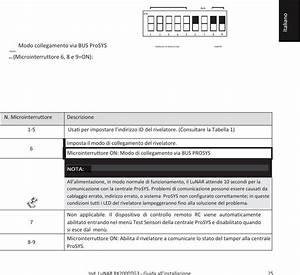 Risco Rk200dtg3 Ind  Lunar Dt Am G3 User Manual