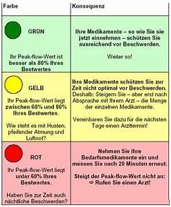 Polstermöbel Mit Dampfreiniger Säubern : simonstein1995 pflege vs medizin ~ Markanthonyermac.com Haus und Dekorationen