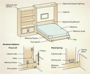 wallbeds illustration