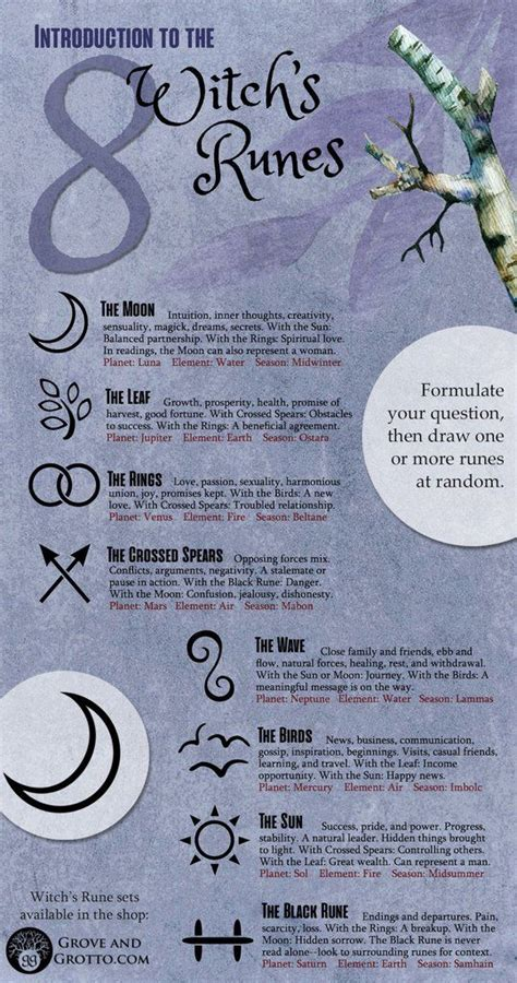 witchs runes wiccan witch pagan witch runes