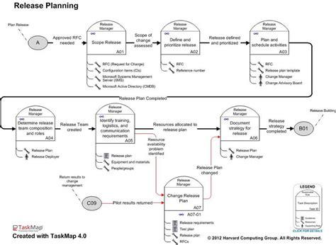 best photos of quality assurance plan template software