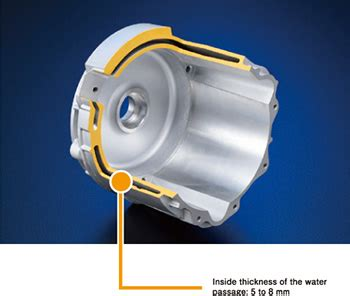 Electric Motor Housing by Aluminum Motor Housing With Water Cooling Circuit For