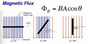 Faradays Law
