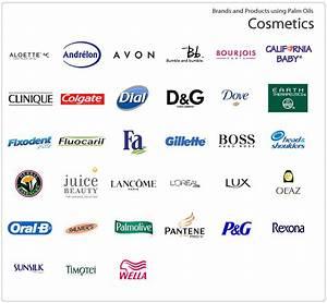 Cosmetics: Cosmetics Brands