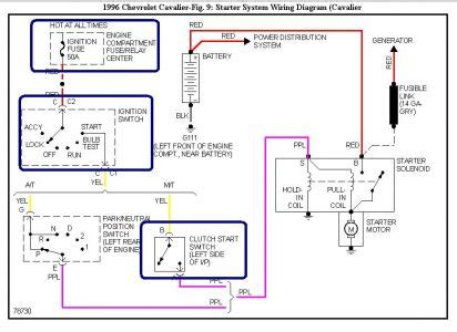 1997 Chevy Cavalier Electrical Diagram by 1996 Chevy Cavalier Starter Relays Electrical Problem