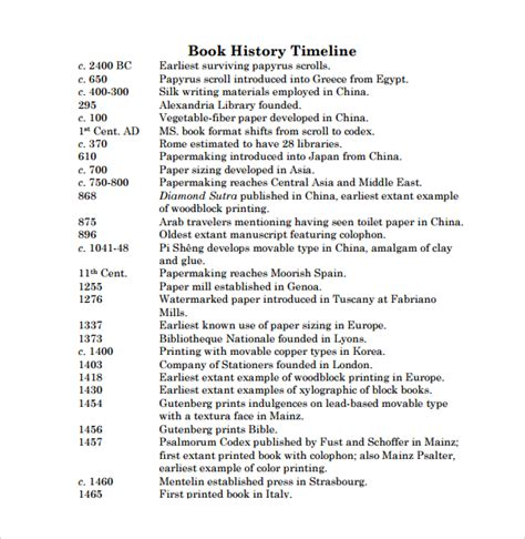 history template 17 historical timeline templates free sles exles format sle templates