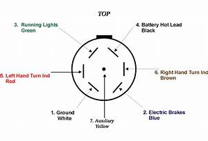 7 Rv Plug Diagram