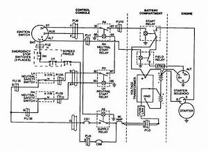 Reference Information Ignition  Emergency Stop Circuit