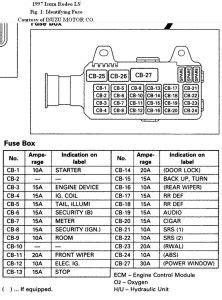 Isuzu W4500 Wiring Backup Light by 1997 Isuzu Rodeo Question Fuse Box Diagram Electrical