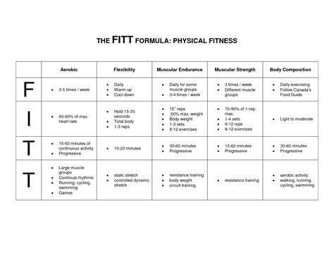 6 best images of strength worksheet exle